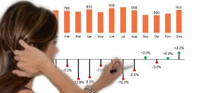 Excel Leila Gharani Pin Chart Example