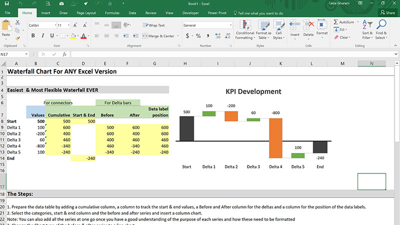 waterfall chart in excel easiest method to build