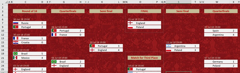 Excel World Cup 2018 Diagram round of 16