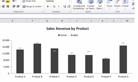 Excel charts dynamic label positioning of line series excel default legend ccuart Choice Image