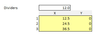 Excel create dividers or grouping in charts