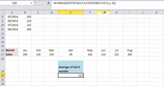 Excel OFFSET function Explained in Simple Steps