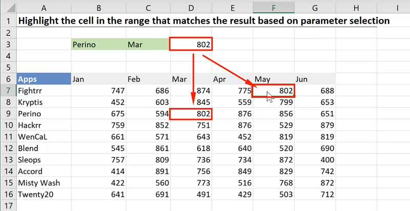Excel - Conditional Format Index Match Result in data set