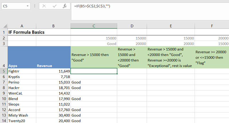 Excel Dashboards: Add a Cumulative Percent Series to Your Histogram -  dummies