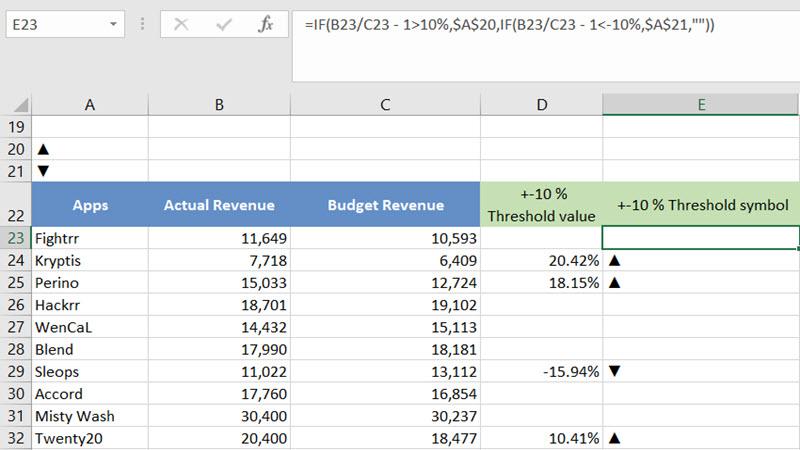 Excel IF Formula: Simple to Advanced