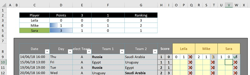 World Cup 2018 Excel template: Download, predict & play