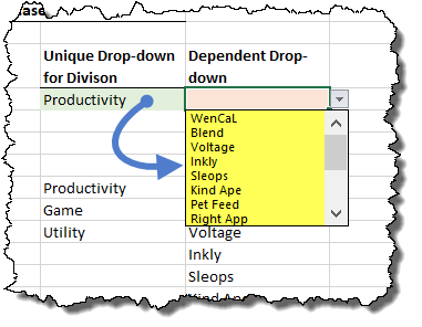 Excel Dynamic Arrays - Excel will never be the same