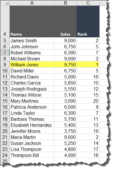 Excel RANK without Skipping Numbers (Top 3 Report with Duplicates