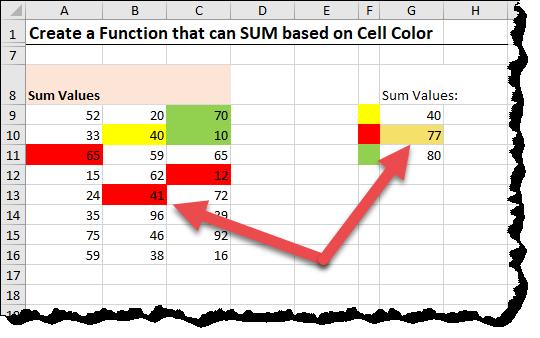 Sum Cells by Color - Xelplus - Leila Gharani