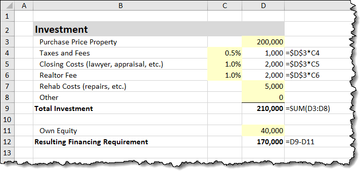 Calculating investment property tax returns kaskus masterforex-v