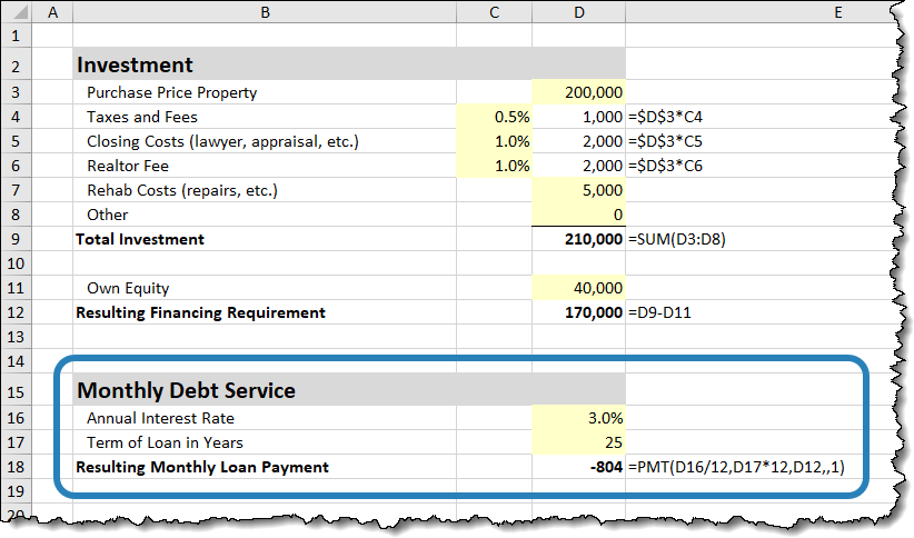 Return on investment rental property calculator ameritas investment partners inc.